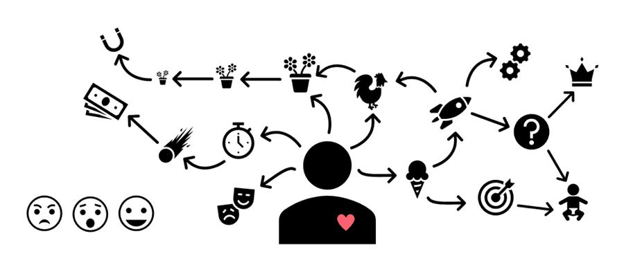 איך-עובד-ראש-של-מעצבת